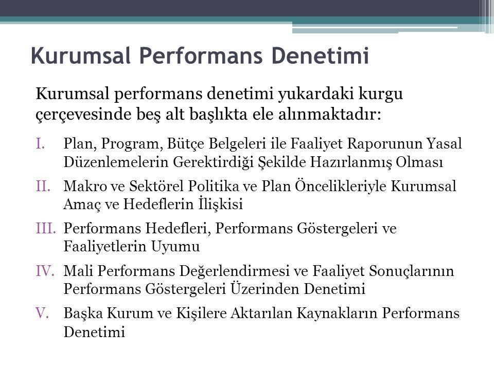 Kurumsal Performans Denetimi