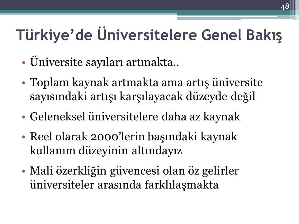 Türkiye'de Üniversitelere Genel Bakış