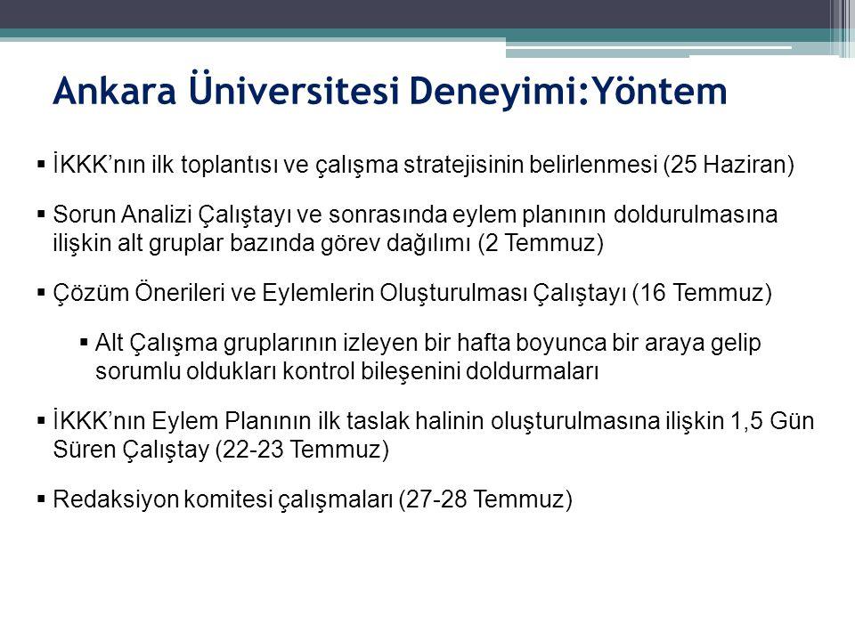 Ankara Üniversitesi Deneyimi:Yöntem
