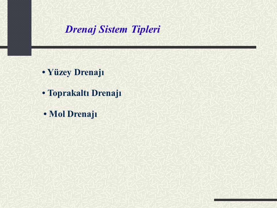 Drenaj Sistem Tipleri • Yüzey Drenajı • Toprakaltı Drenajı