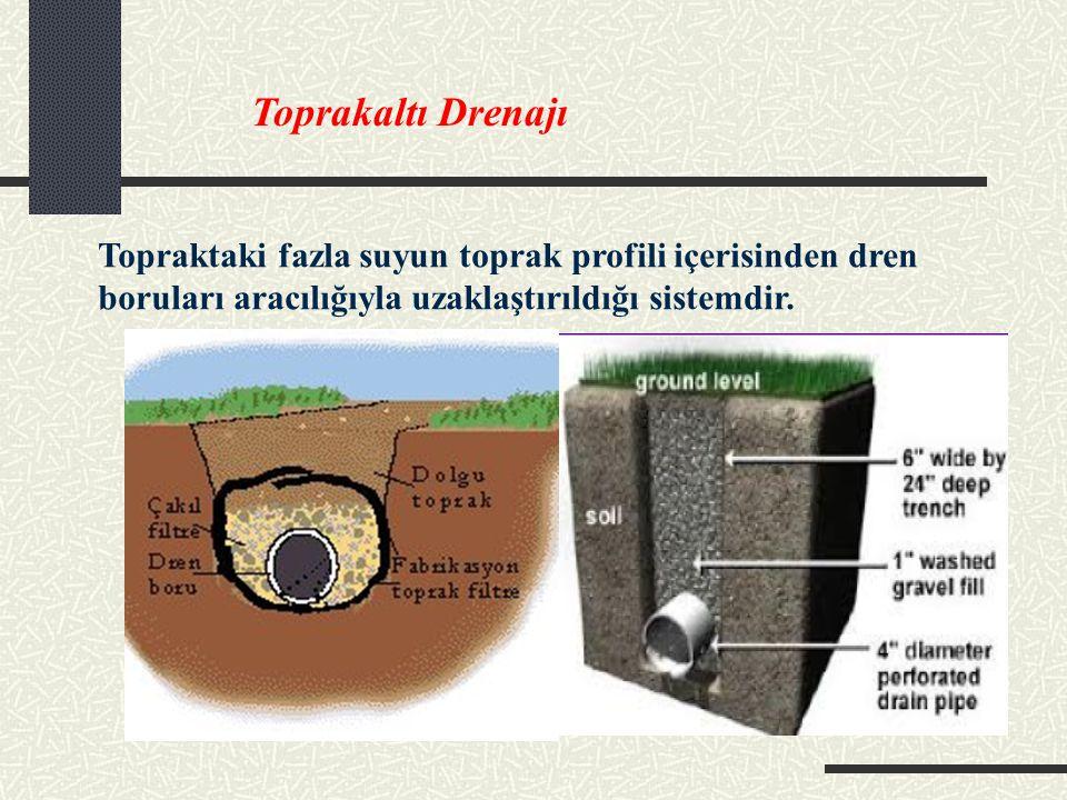 Toprakaltı Drenajı Topraktaki fazla suyun toprak profili içerisinden dren boruları aracılığıyla uzaklaştırıldığı sistemdir.