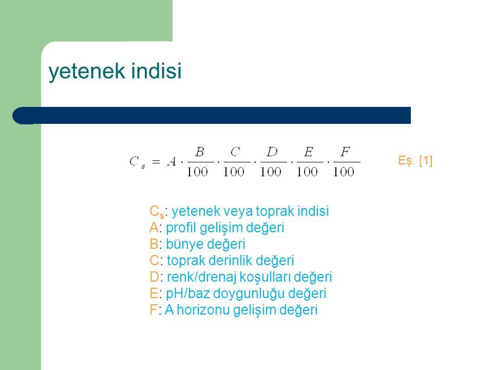 yetenek indisi Cs: yetenek veya toprak indisi A: profil gelişim değeri