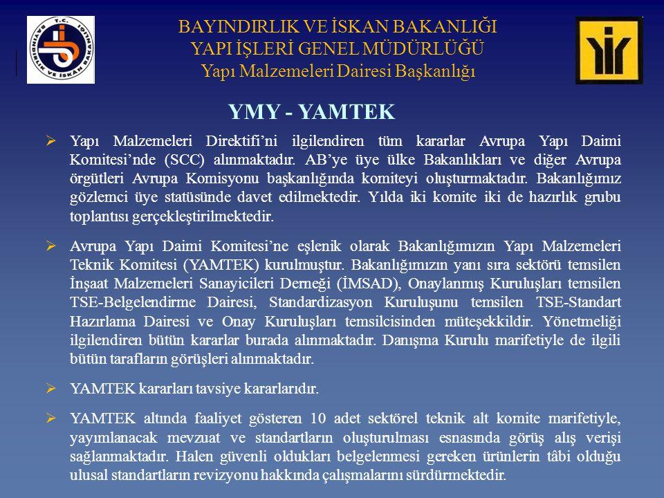 YMY - YAMTEK
