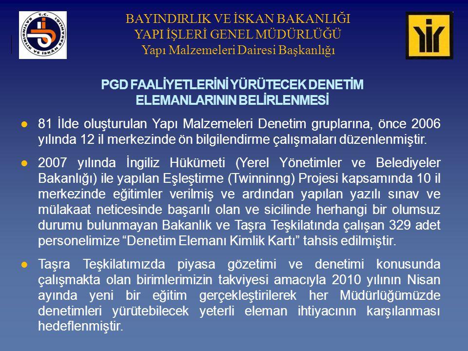 PGD FAALİYETLERİNİ YÜRÜTECEK DENETİM ELEMANLARININ BELİRLENMESİ