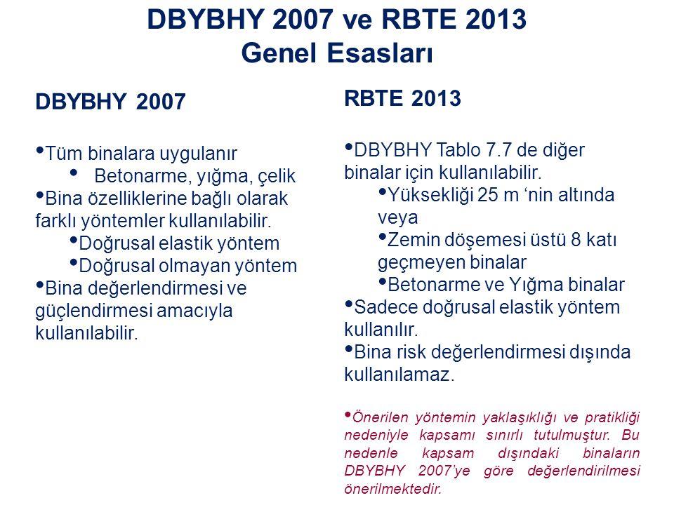 DBYBHY 2007 ve RBTE 2013 Genel Esasları