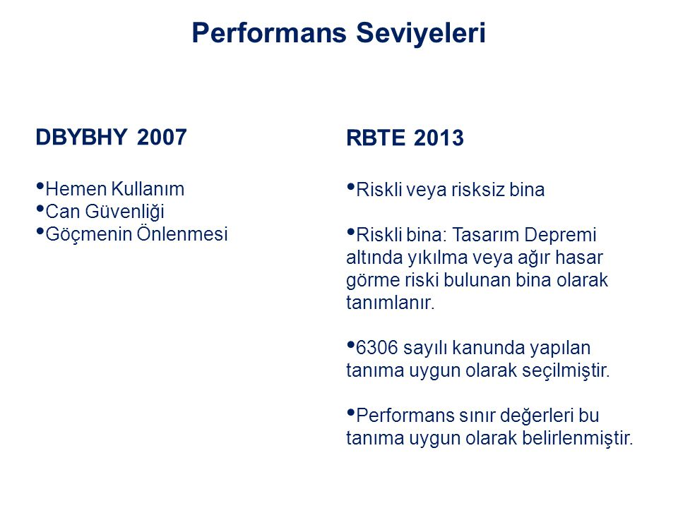 Performans Seviyeleri