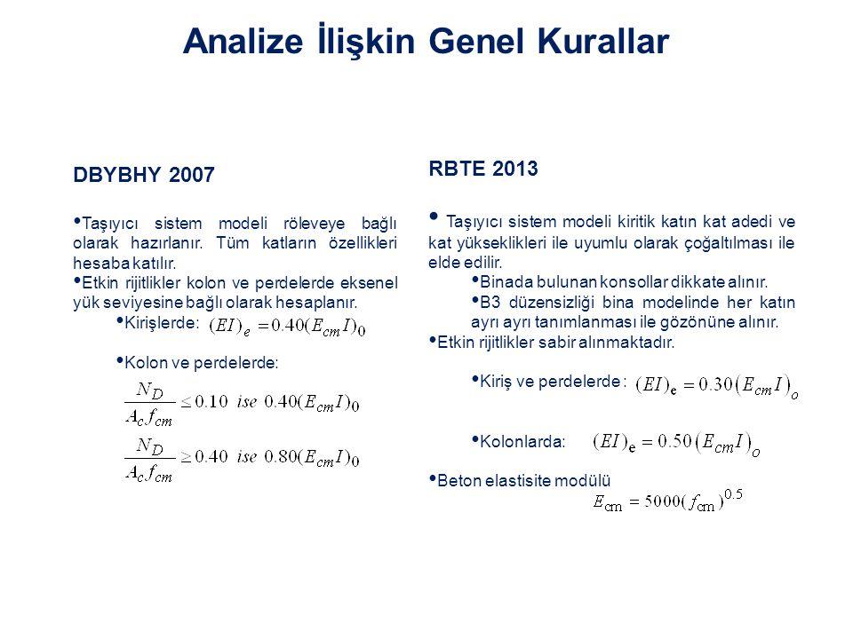 Analize İlişkin Genel Kurallar
