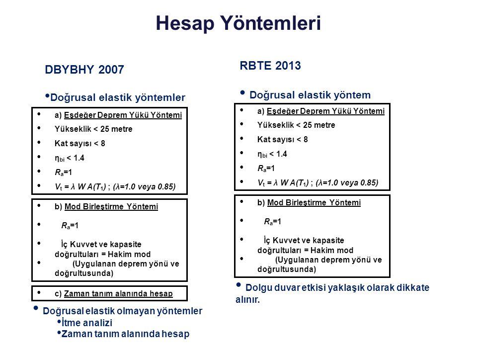Hesap Yöntemleri RBTE 2013 DBYBHY 2007 Doğrusal elastik yöntem