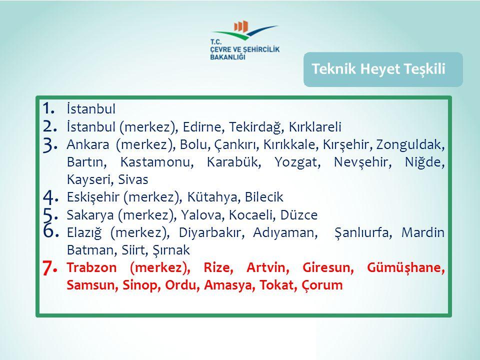 Teknik Heyet Teşkili İstanbul