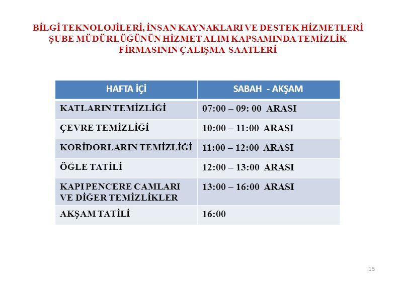 HAFTA İÇİ SABAH - AKŞAM 07:00 – 09: 00 ARASI 10:00 – 11:00 ARASI