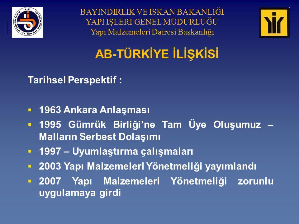 AB-TÜRKİYE İLİŞKİSİ Tarihsel Perspektif : 1963 Ankara Anlaşması