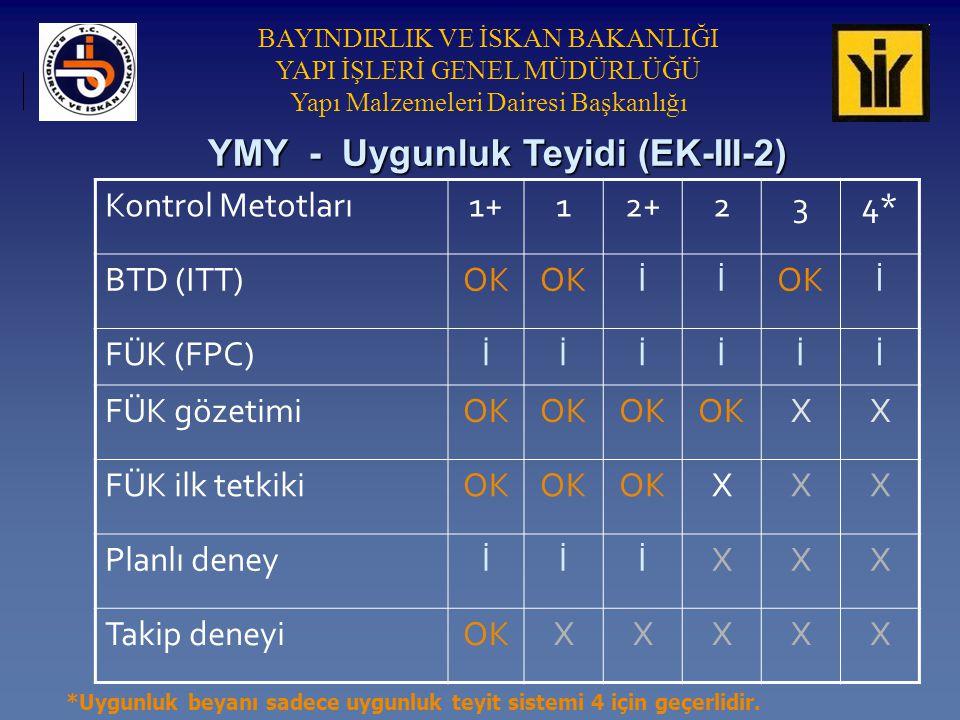 YMY - Uygunluk Teyidi (EK-III-2)