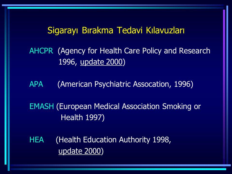 Sigarayı Bırakma Tedavi Kılavuzları