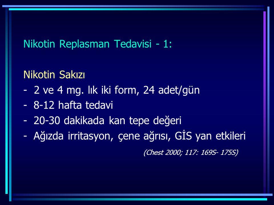Nikotin Replasman Tedavisi - 1: