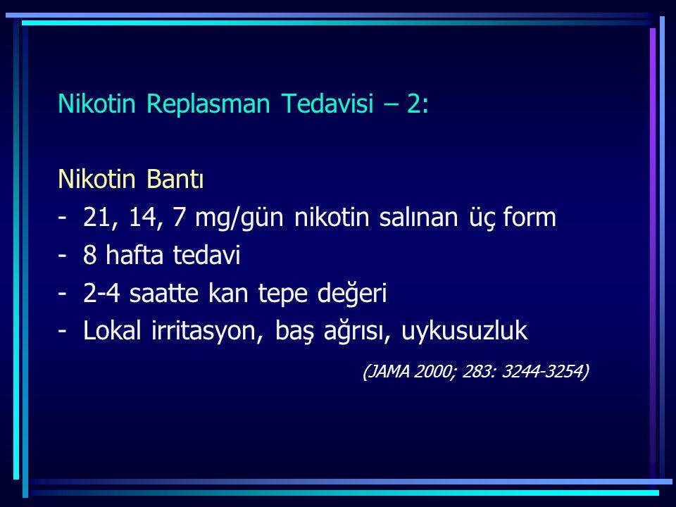 Nikotin Replasman Tedavisi – 2: