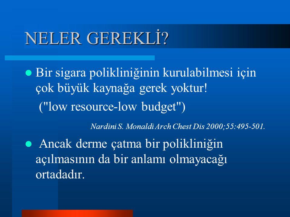 NELER GEREKLİ Bir sigara polikliniğinin kurulabilmesi için çok büyük kaynağa gerek yoktur! ( low resource-low budget )