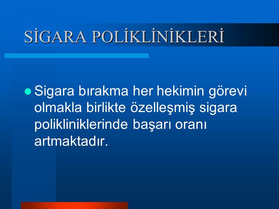 SİGARA POLİKLİNİKLERİ