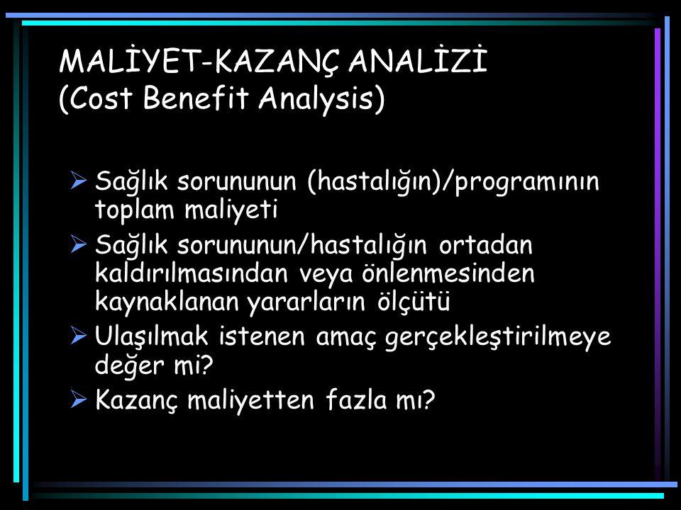 MALİYET-KAZANÇ ANALİZİ (Cost Benefit Analysis)