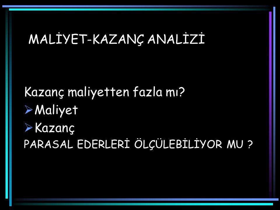 MALİYET-KAZANÇ ANALİZİ