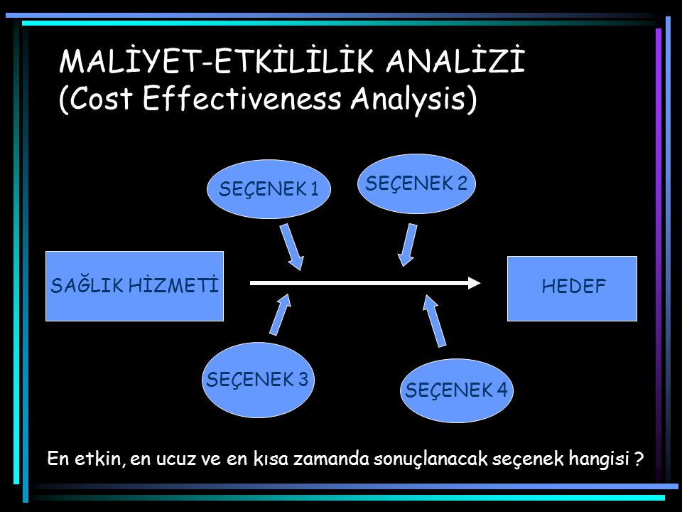 MALİYET-ETKİLİLİK ANALİZİ (Cost Effectiveness Analysis)