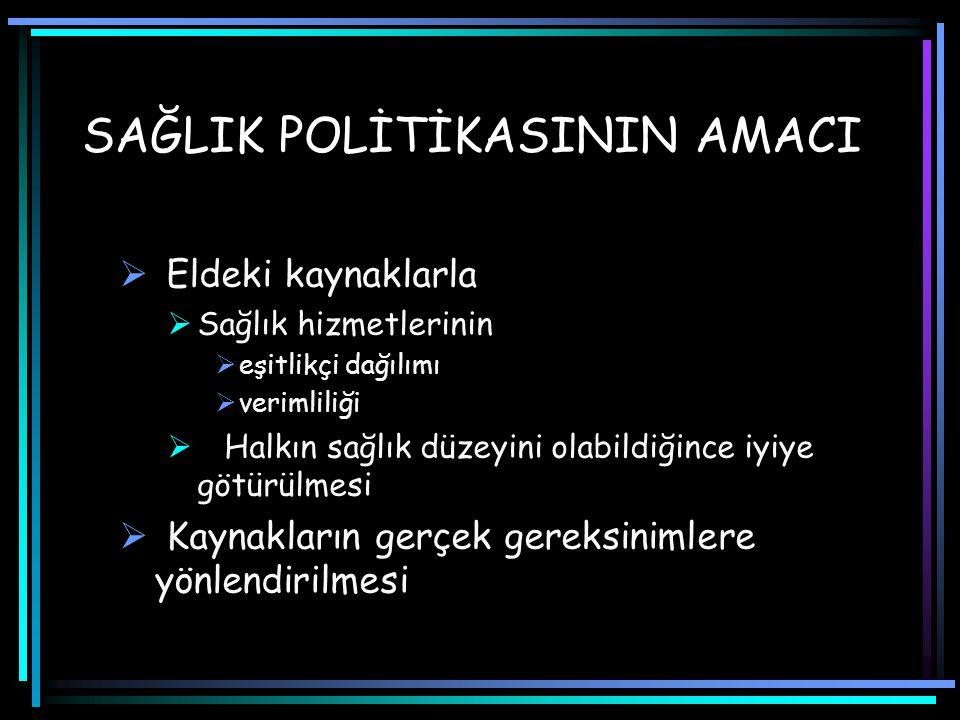 SAĞLIK POLİTİKASININ AMACI