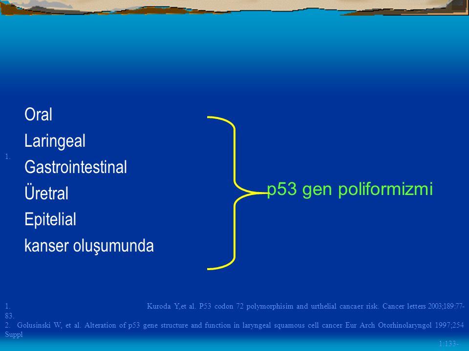 Oral Laringeal Gastrointestinal p53 gen poliformizmi Üretral Epitelial