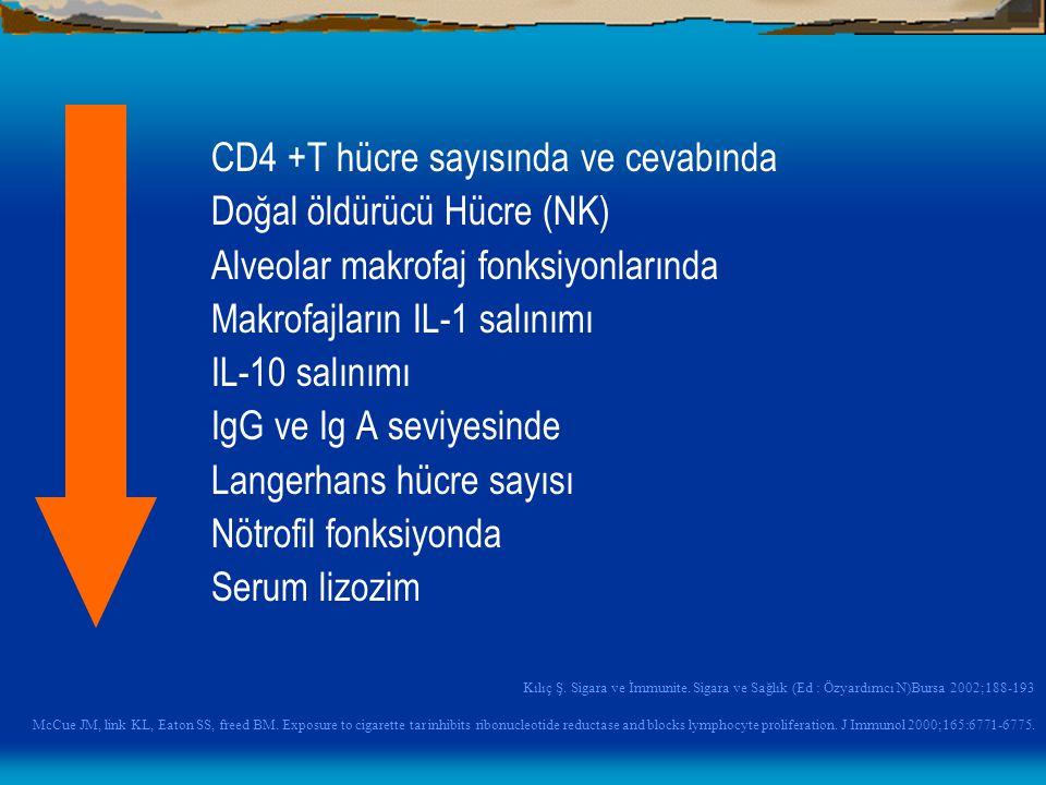CD4 +T hücre sayısında ve cevabında Doğal öldürücü Hücre (NK)
