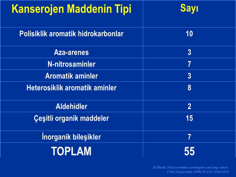 Kanserojen Maddenin Tipi TOPLAM 55