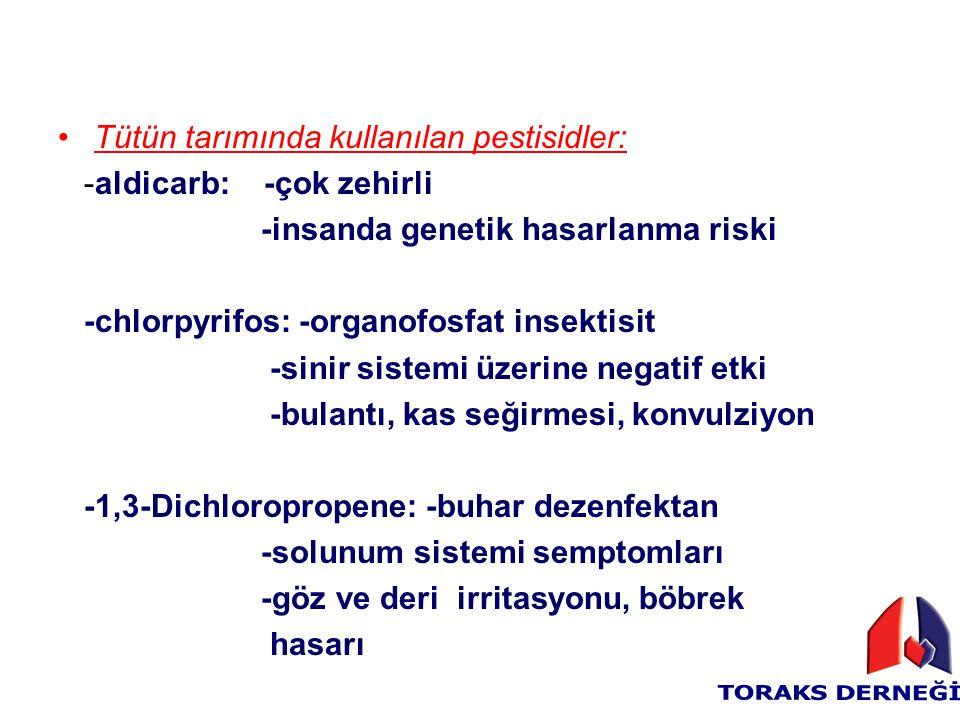 Tütün tarımında kullanılan pestisidler: