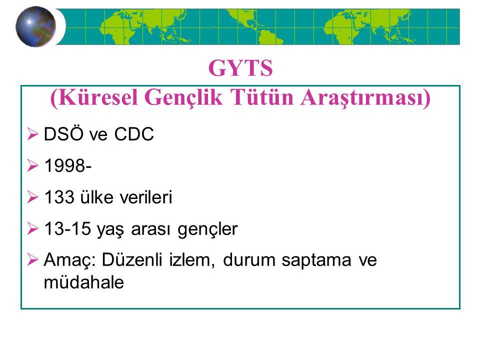 GYTS (Küresel Gençlik Tütün Araştırması)
