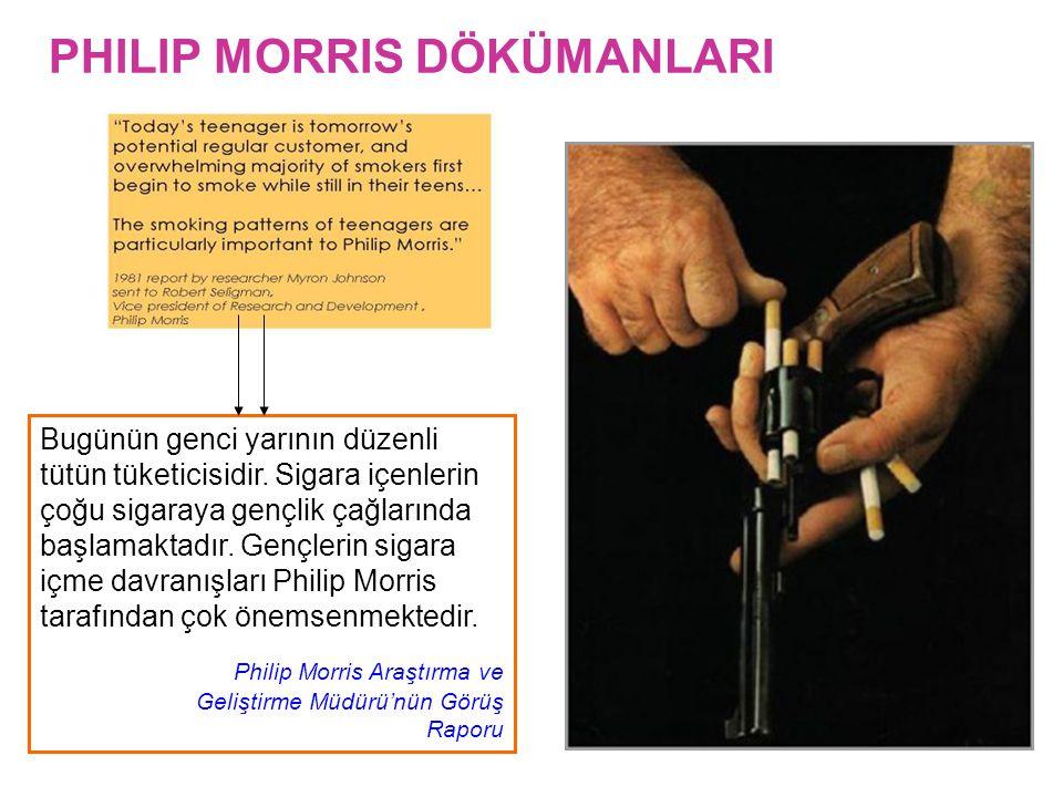 PHILIP MORRIS DÖKÜMANLARI