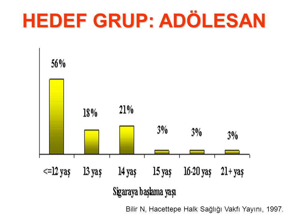 HEDEF GRUP: ADÖLESAN Bilir N, Hacettepe Halk Sağlığı Vakfı Yayını, 1997.