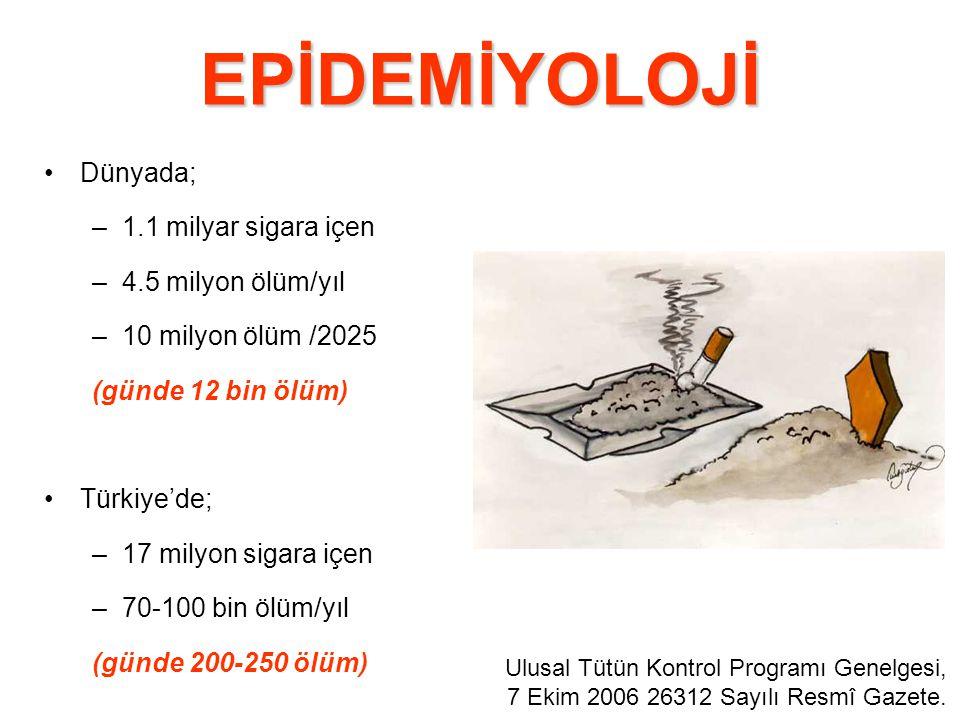EPİDEMİYOLOJİ Dünyada; 1.1 milyar sigara içen 4.5 milyon ölüm/yıl