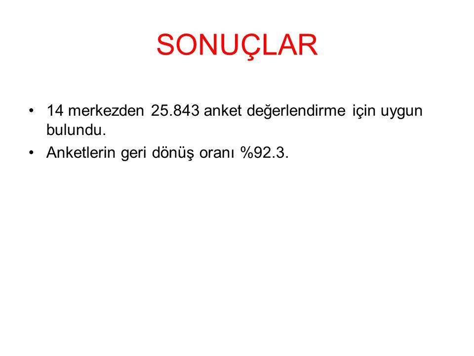 SONUÇLAR 14 merkezden 25.843 anket değerlendirme için uygun bulundu.