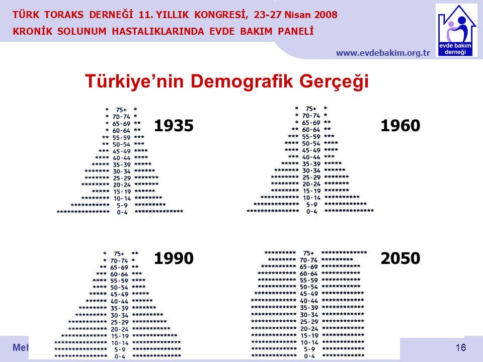 Türkiye'nin Demografik Gerçeği