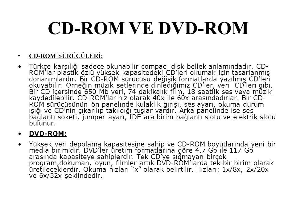 CD-ROM VE DVD-ROM CD-ROM SÜRÜCÜLERİ: