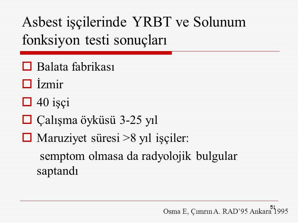 Asbest işçilerinde YRBT ve Solunum fonksiyon testi sonuçları