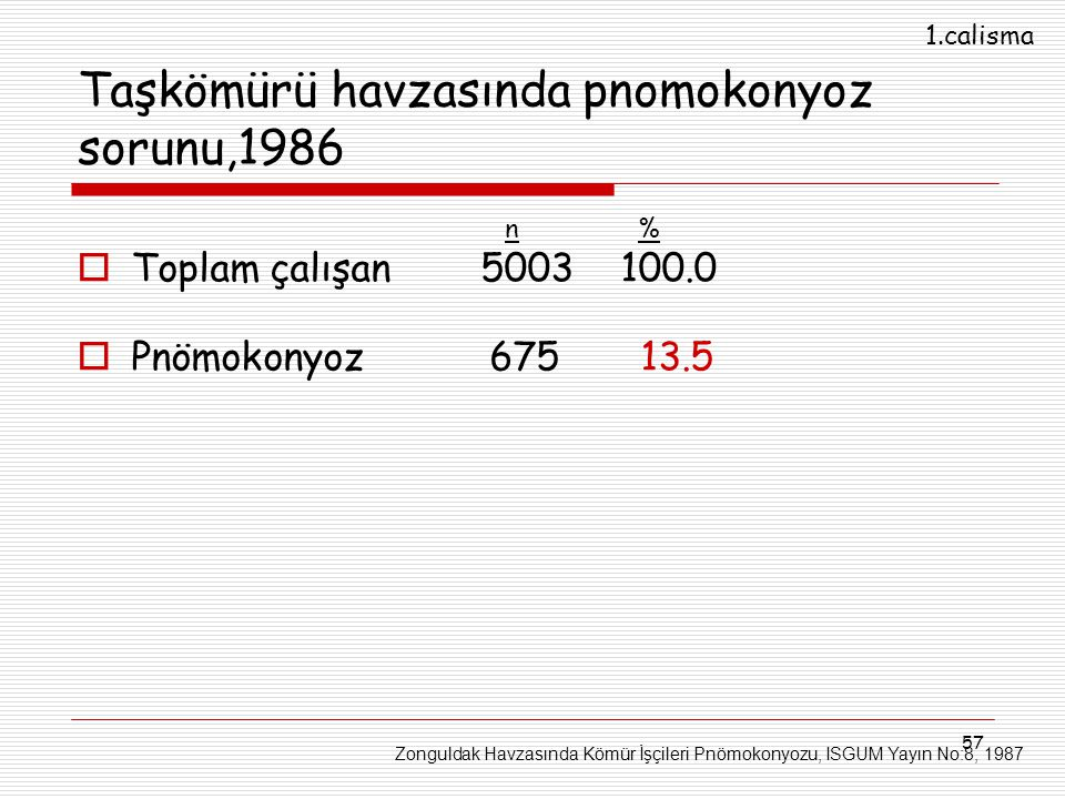 Taşkömürü havzasında pnomokonyoz sorunu,1986