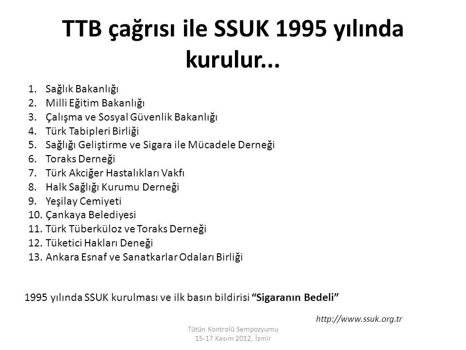 TTB çağrısı ile SSUK 1995 yılında kurulur...