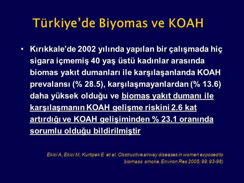 Türkiye'de Biyomas ve KOAH