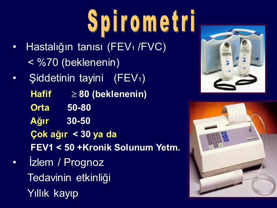 Hastalığın tanısı (FEV1 /FVC) < %70 (beklenenin)
