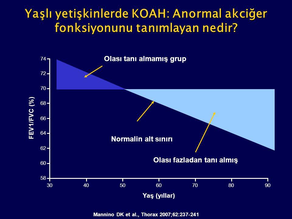 Yaşlı yetişkinlerde KOAH: Anormal akciğer fonksiyonunu tanımlayan nedir