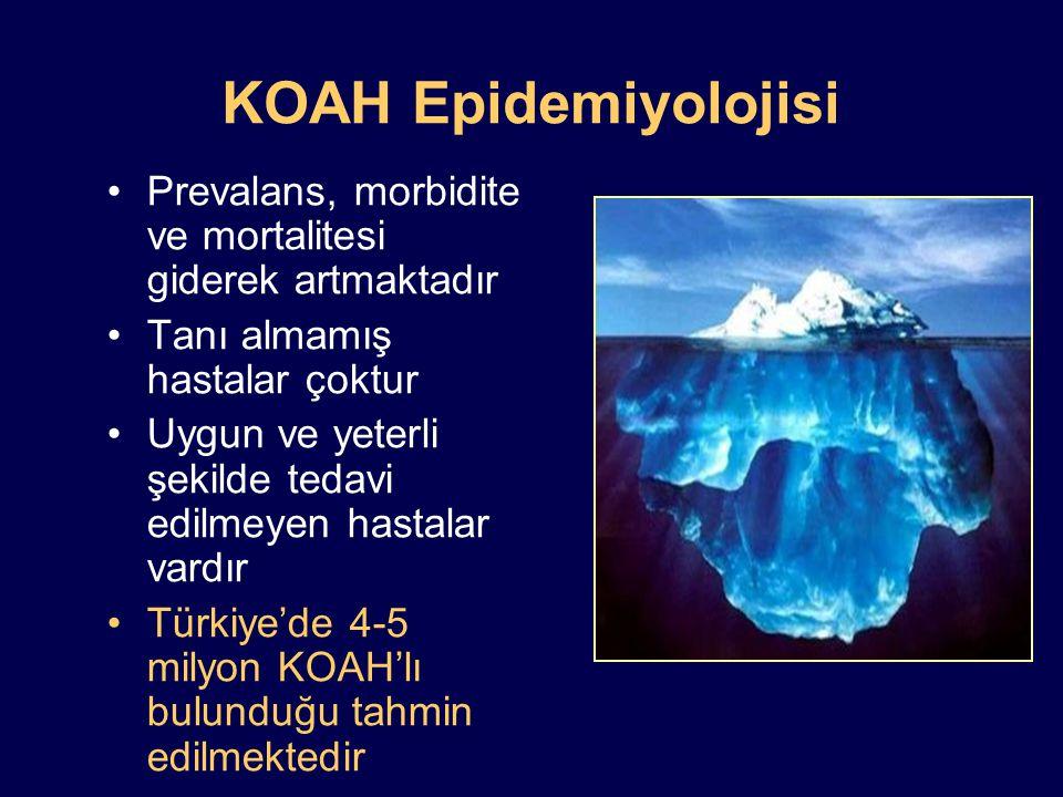 KOAH Epidemiyolojisi Prevalans, morbidite ve mortalitesi giderek artmaktadır. Tanı almamış hastalar çoktur.
