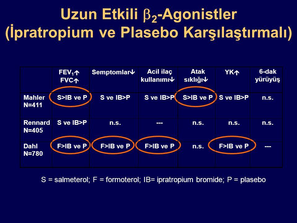 Uzun Etkili 2-Agonistler (İpratropium ve Plasebo Karşılaştırmalı)