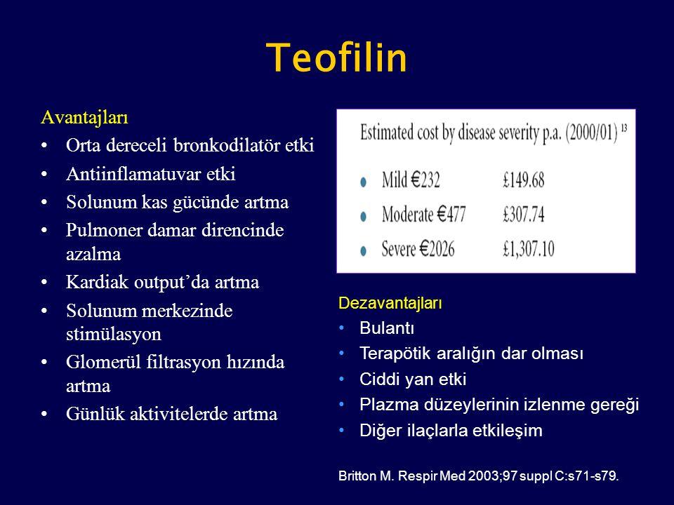 Teofilin Avantajları Orta dereceli bronkodilatör etki