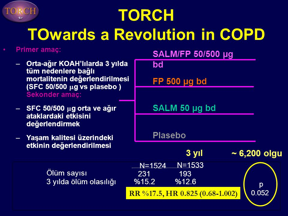 TORCH TOwards a Revolution in COPD