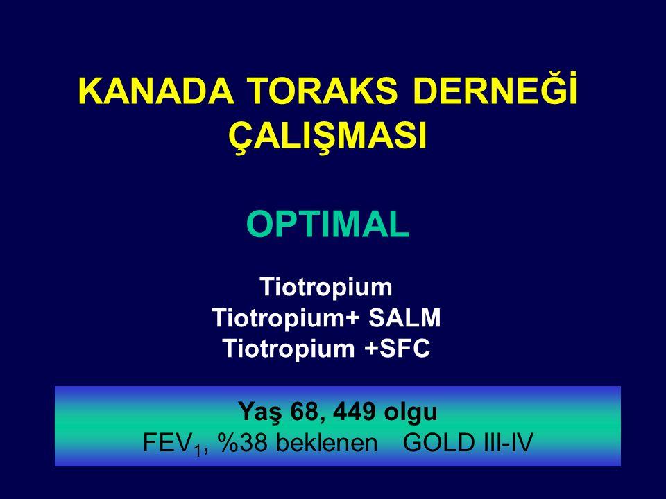 KANADA TORAKS DERNEĞİ ÇALIŞMASI OPTIMAL