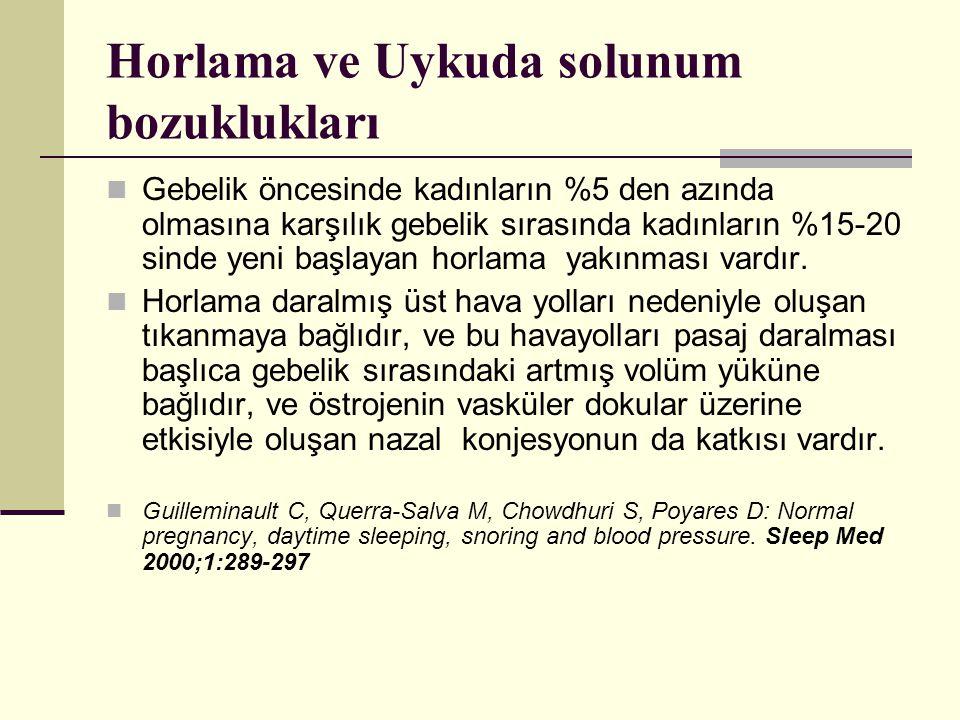 Horlama ve Uykuda solunum bozuklukları