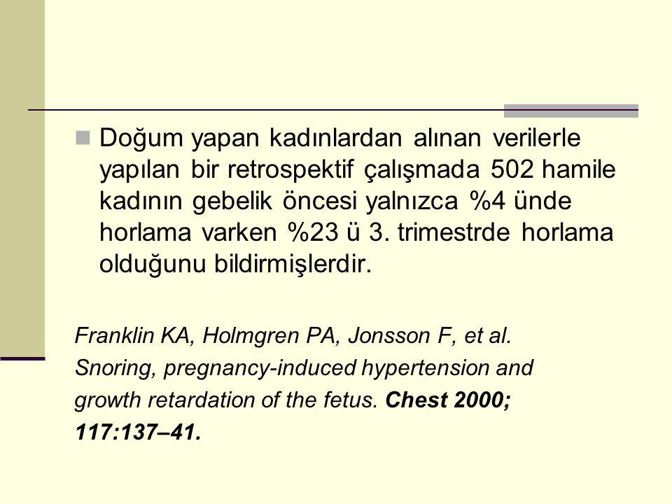 Doğum yapan kadınlardan alınan verilerle yapılan bir retrospektif çalışmada 502 hamile kadının gebelik öncesi yalnızca %4 ünde horlama varken %23 ü 3. trimestrde horlama olduğunu bildirmişlerdir.