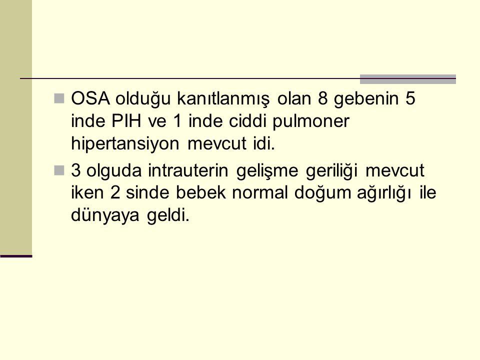 OSA olduğu kanıtlanmış olan 8 gebenin 5 inde PIH ve 1 inde ciddi pulmoner hipertansiyon mevcut idi.